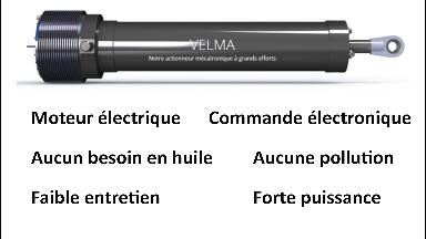 VELMA – Actionneur mécatronique